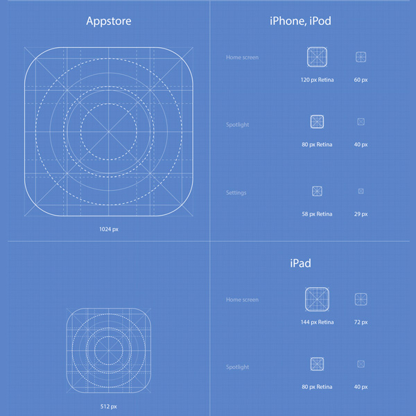iOS App Icon Template