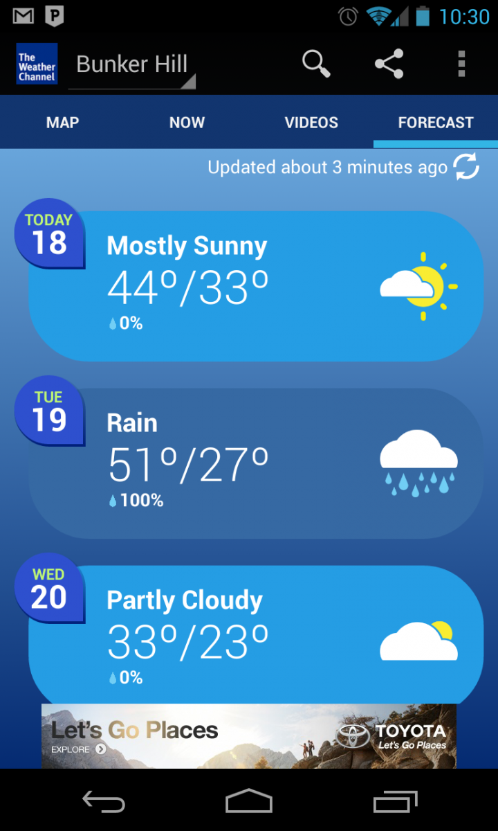 7 weather channel icon images