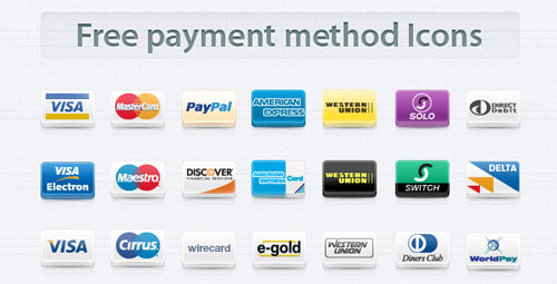 Credit Card Payment Template