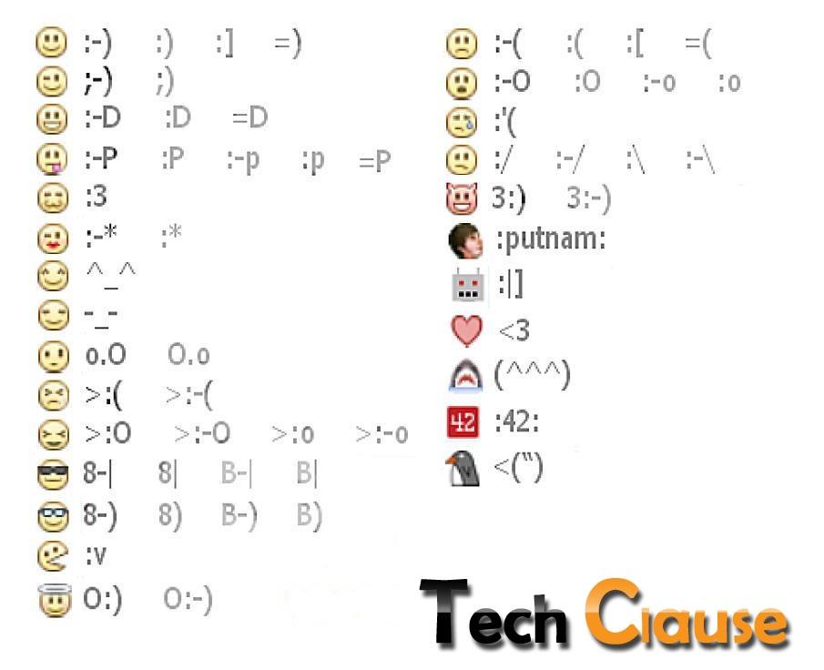 Facebook Emoticon Codes