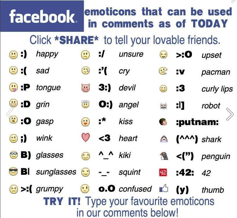 Facebook Emoticons Symbols