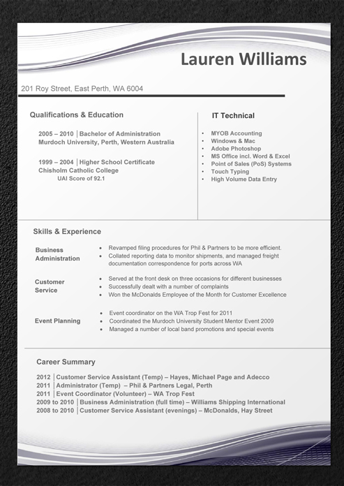 Resume Profile Header Examples