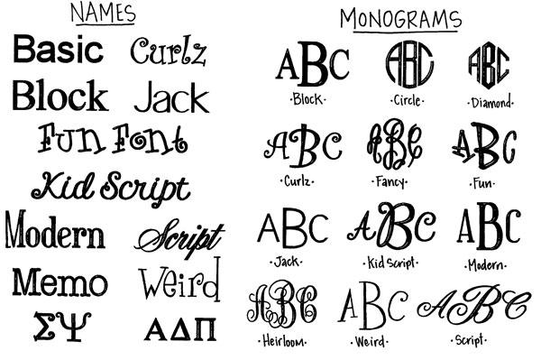 Monogram Font Names