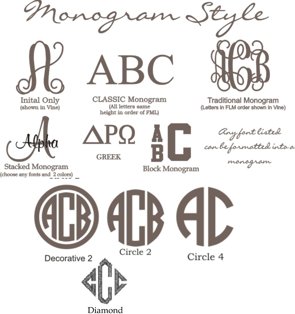 Popular Monogram Fonts