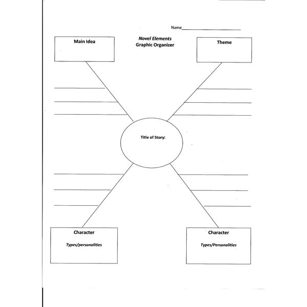 image relating to Main Idea Graphic Organizer Printable titled 10 No cost Printable Image Organizers Pics - Cost-free Picture