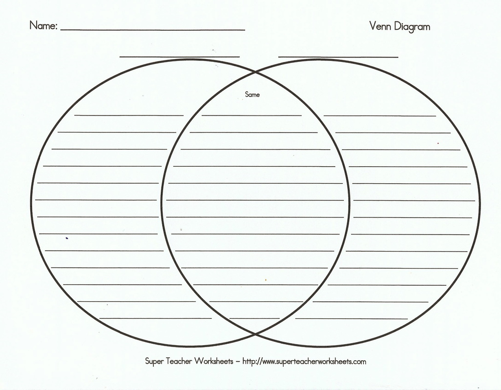 10 Free Printable Graphic Organizers Images