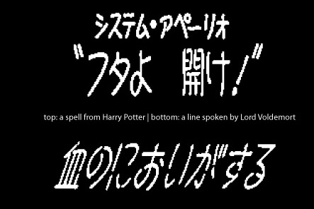 Harry Potter Word Font