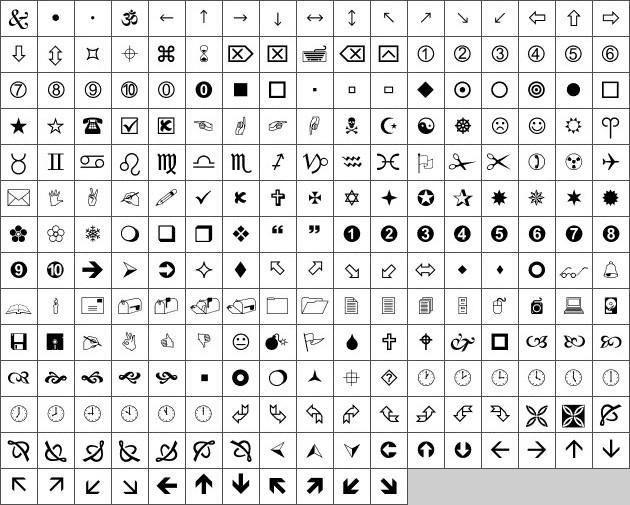 Symbol Font Chart Images  Wingdings Font Symbols Symbol Font