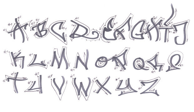 Graffiti Handwriting Fonts Via Cool Font Styles Alphabet