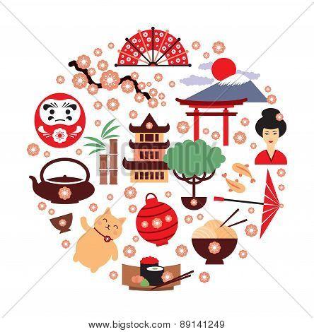 Japanese Food Symbols