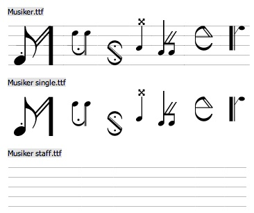 The Letters Of The Musical Alphabet Are Called