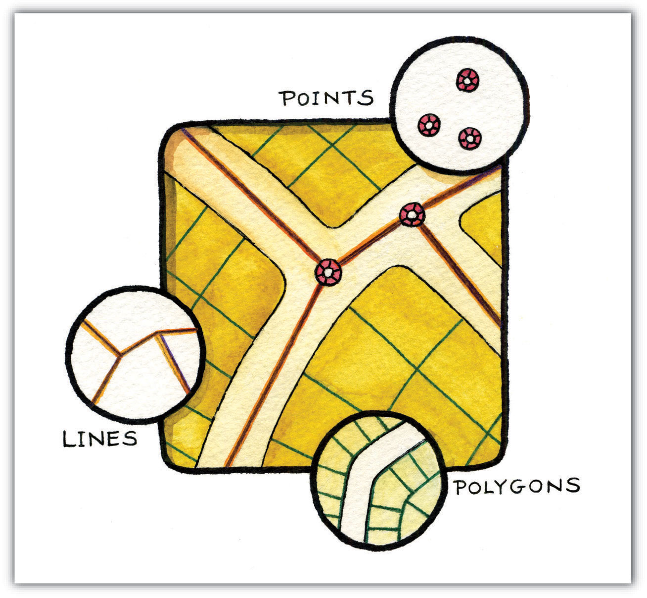 Points Lines and Polygons