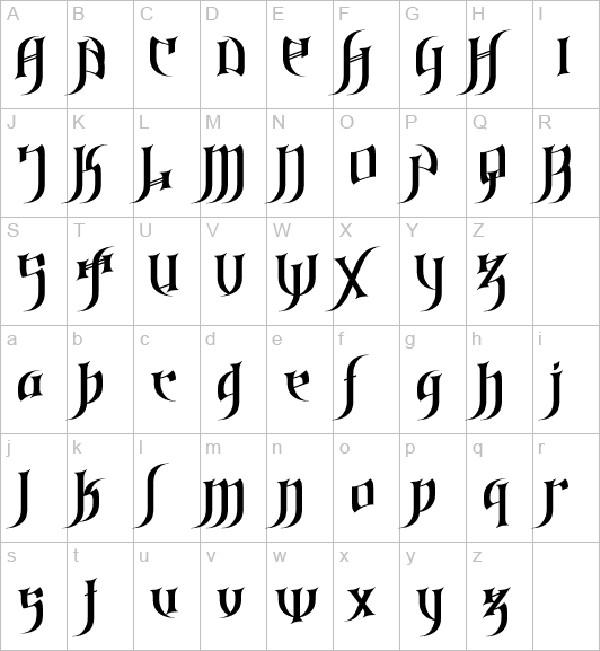 Tattoo Letters Styles Alphabet