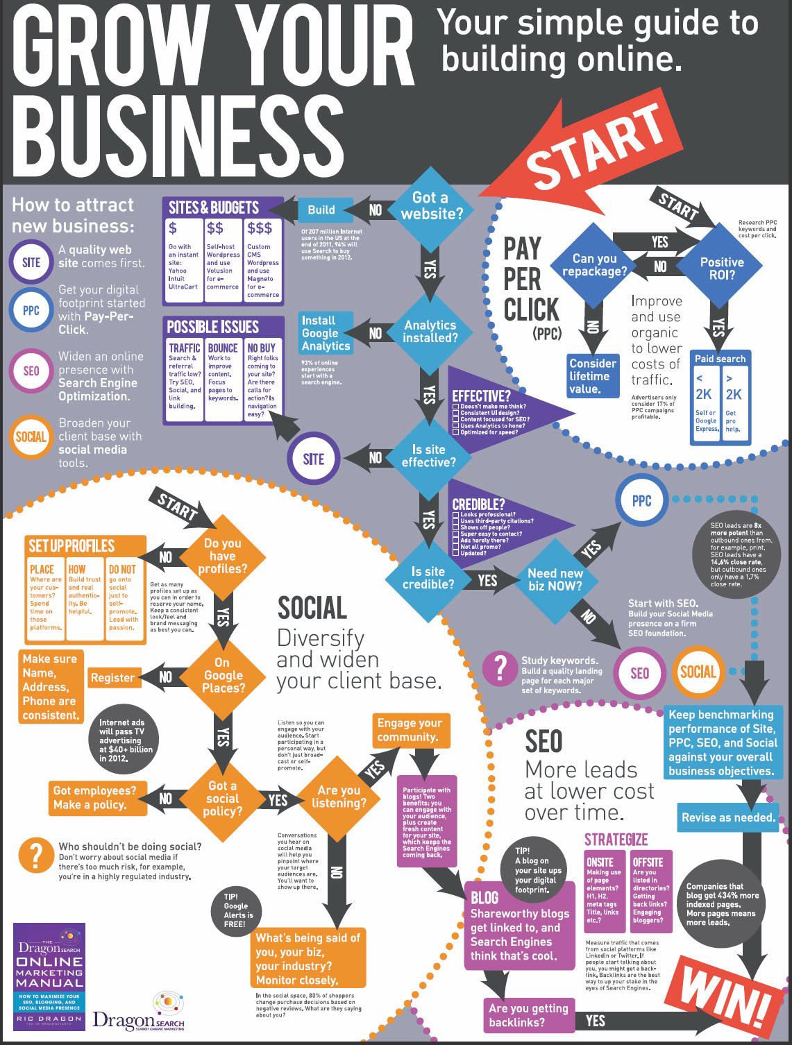 12 Free Business Infographics Images