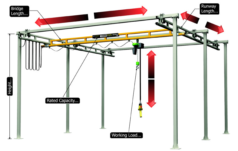 Overhead Crane Design Calculations : Bridge crane design images overhead cranes
