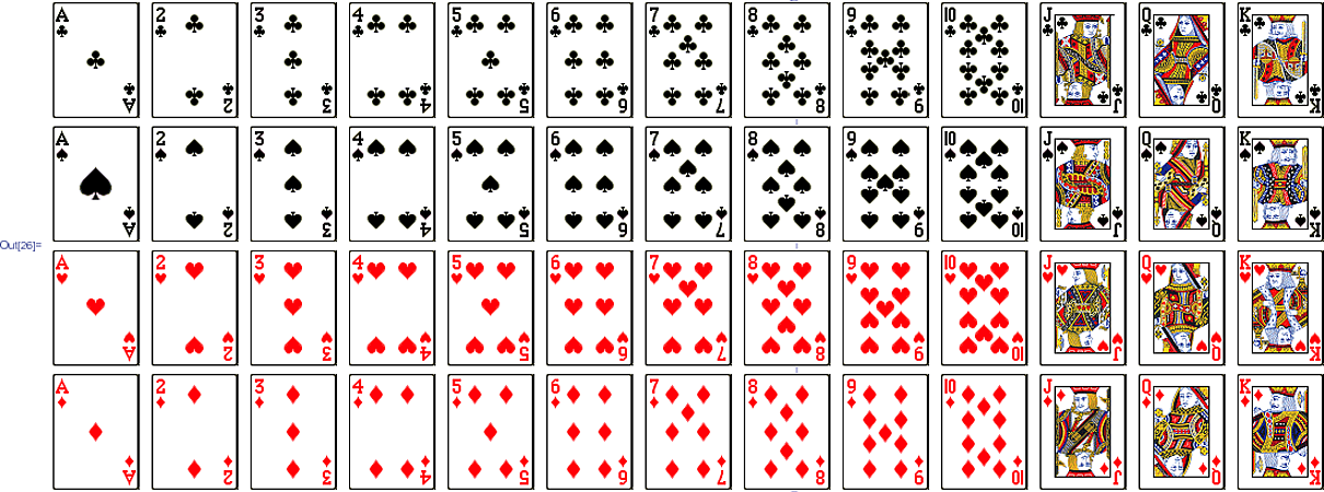 Standard 52 Deck of Playing Cards