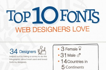Best Logo Fonts for Websites