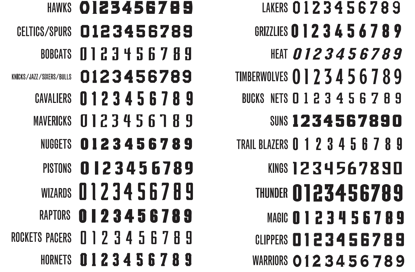 14 Chic Font Numbers Images