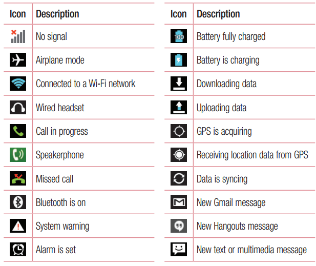 8 LG Phone Icons Symbols Images