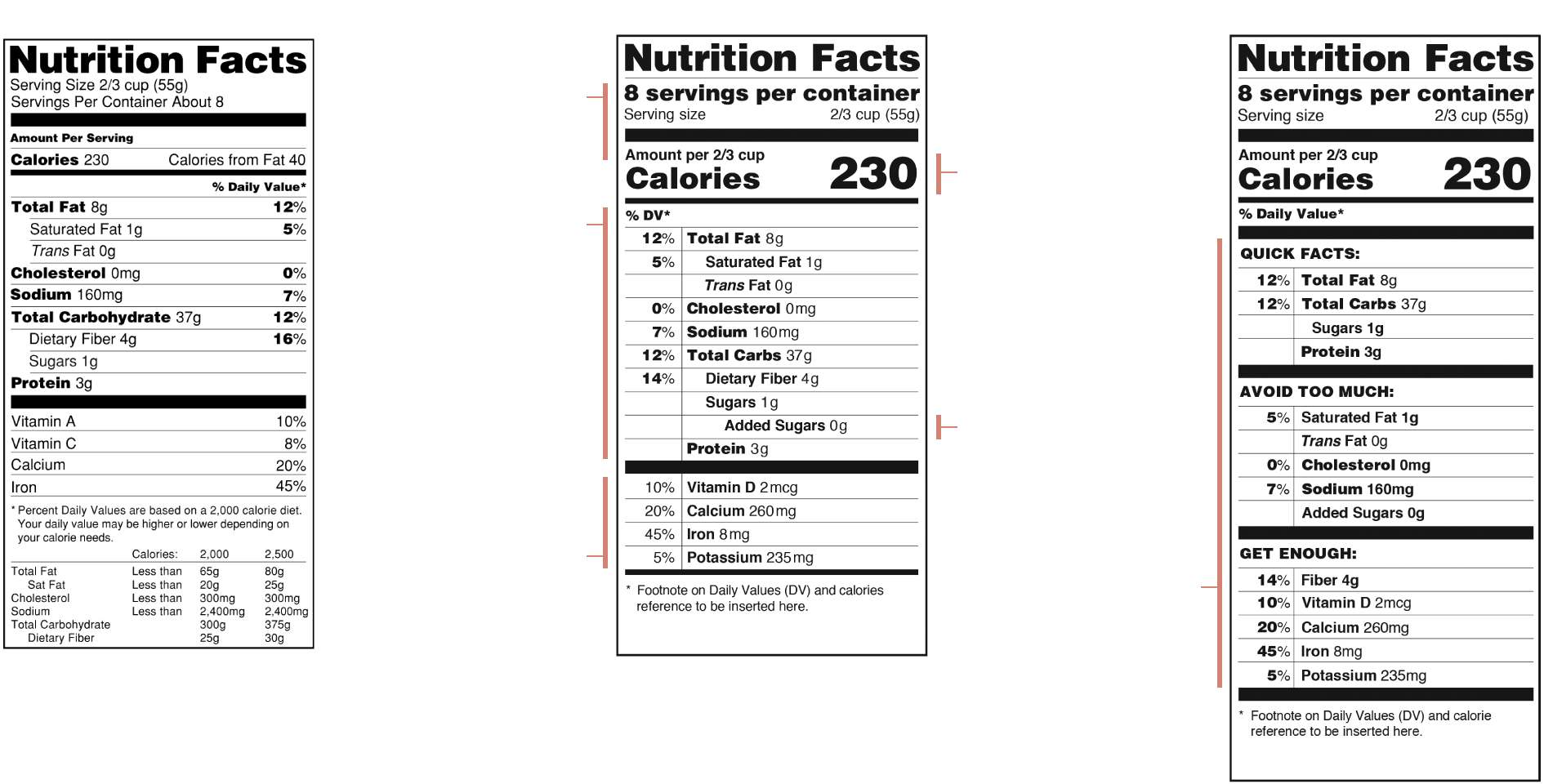 nutritional fact template