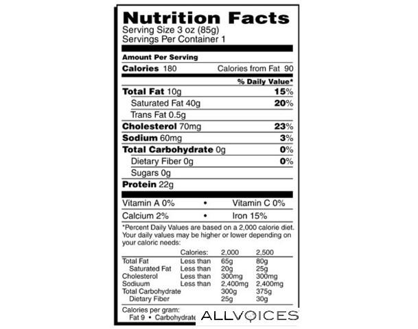 Sodium Food Label