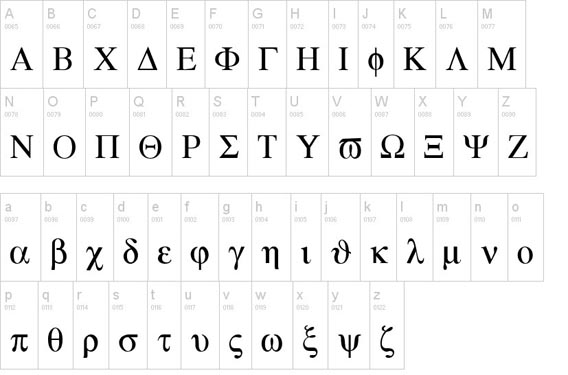 ancient writing styles The chinese use a very different writing system to english english words are  can you find out the meaning of the ancient characters link to macromedia.