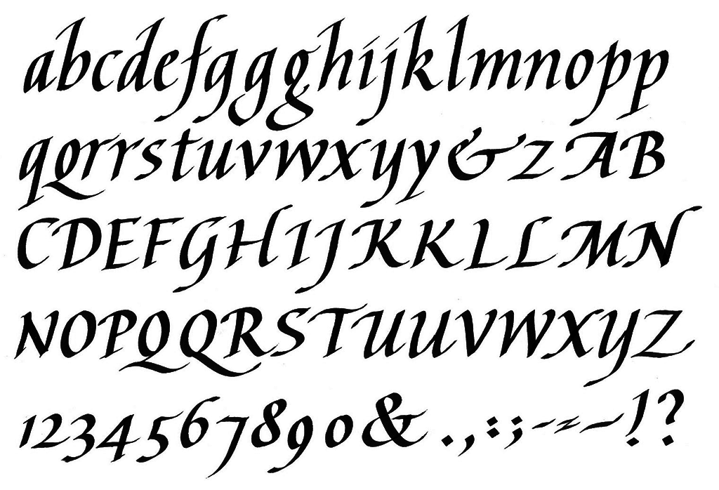 Basic Calligraphy Alphabet
