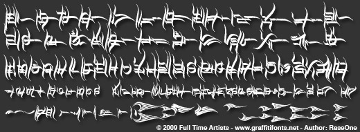 Graffiti Alphabet Fonts