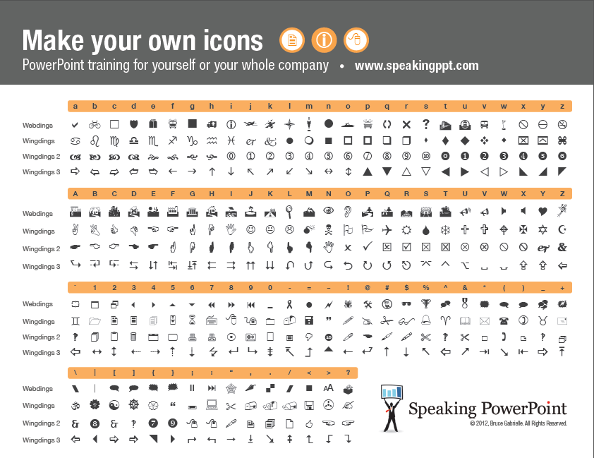 Wingdings Character Map