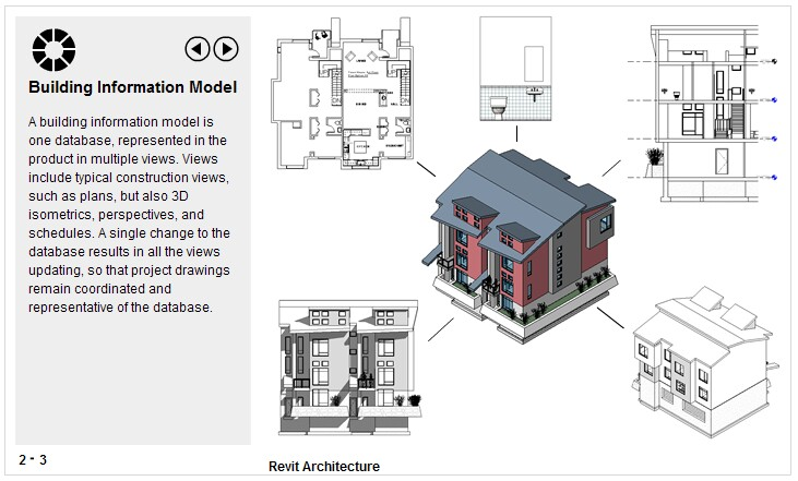 15 Architect Designs On Revit Images Autodesk Revit