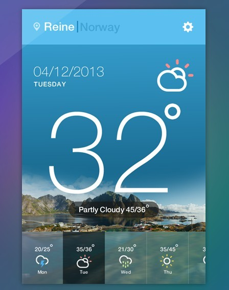 Desktop Weather App