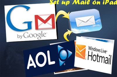 AOL Mail Icon On Desktop