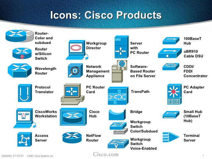 10 cisco firewall icon images cisco asa firewall icon