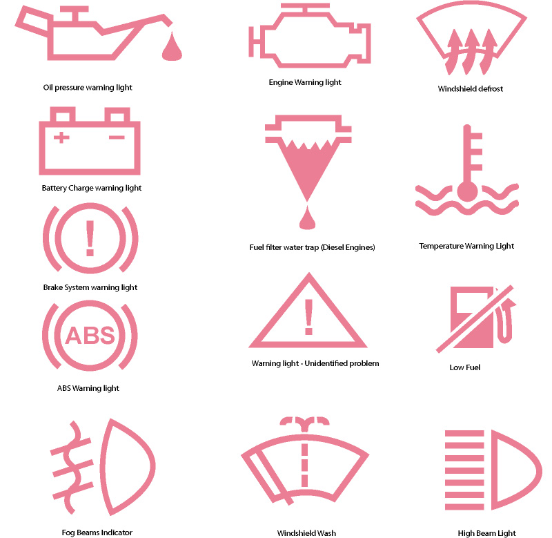 13 Car Icon Symbols Images Car Symbols Car Dashboard Icons And