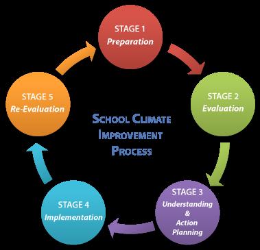 professional development evaluation process essay We provide excellent essay writing service 24/7 enjoy proficient essay writing and custom writing services provided by professional academic writers.