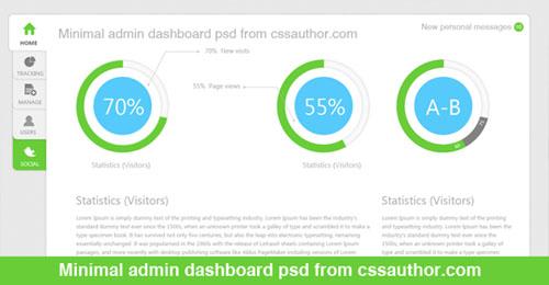 Free Dashboard Downloads