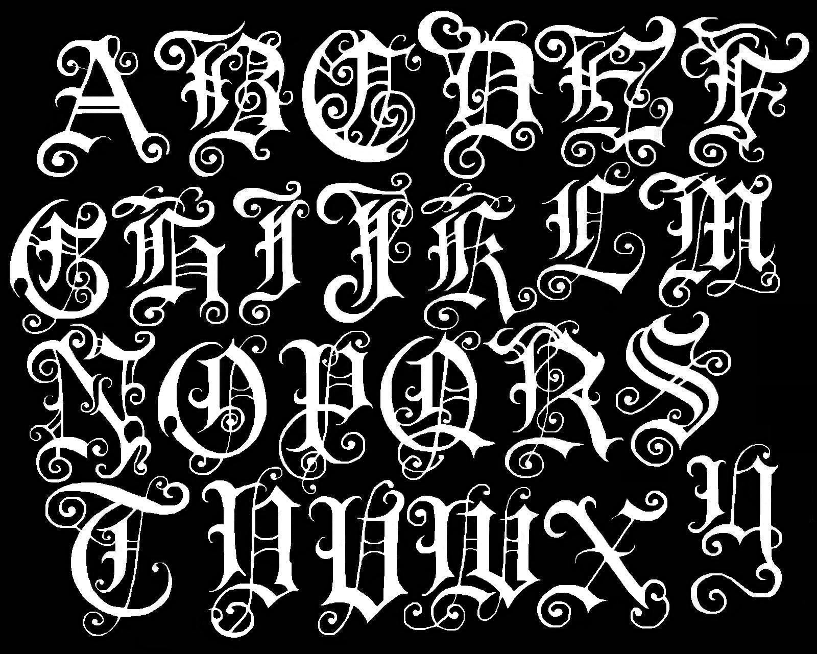 Graffiti alphabet fonts via old english font alphabet tattoo