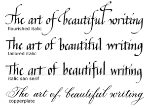 Calligraphy Writing Different Styles