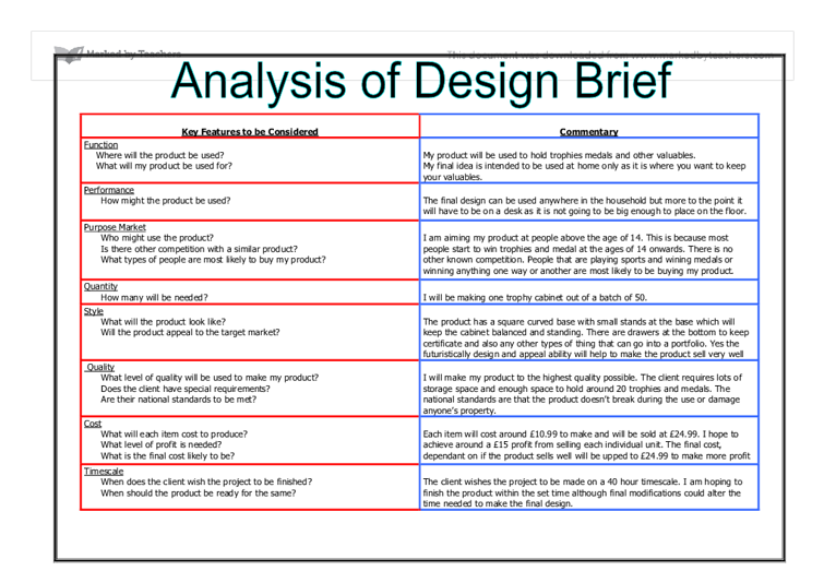 Dear Design Doctor: How to write a design brief and design quote?