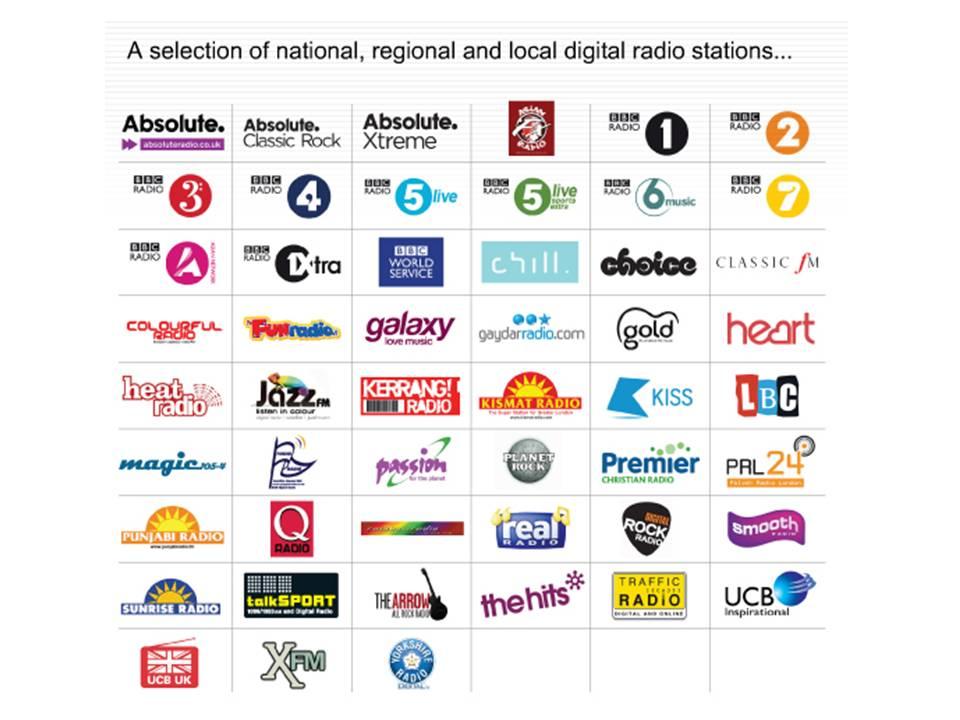 15 Icon Radio Station Images
