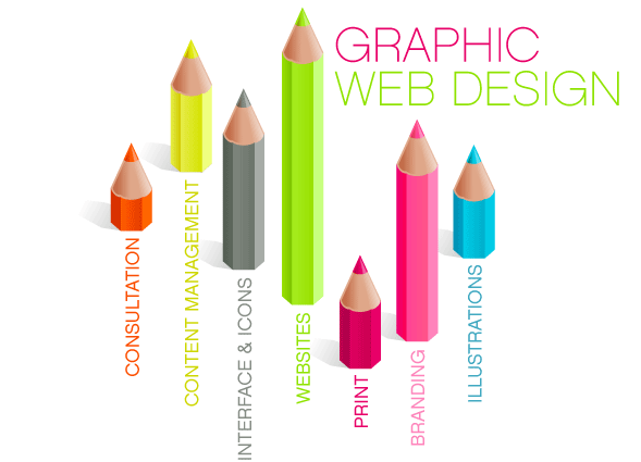 13 Graphic And Web Design Services Images