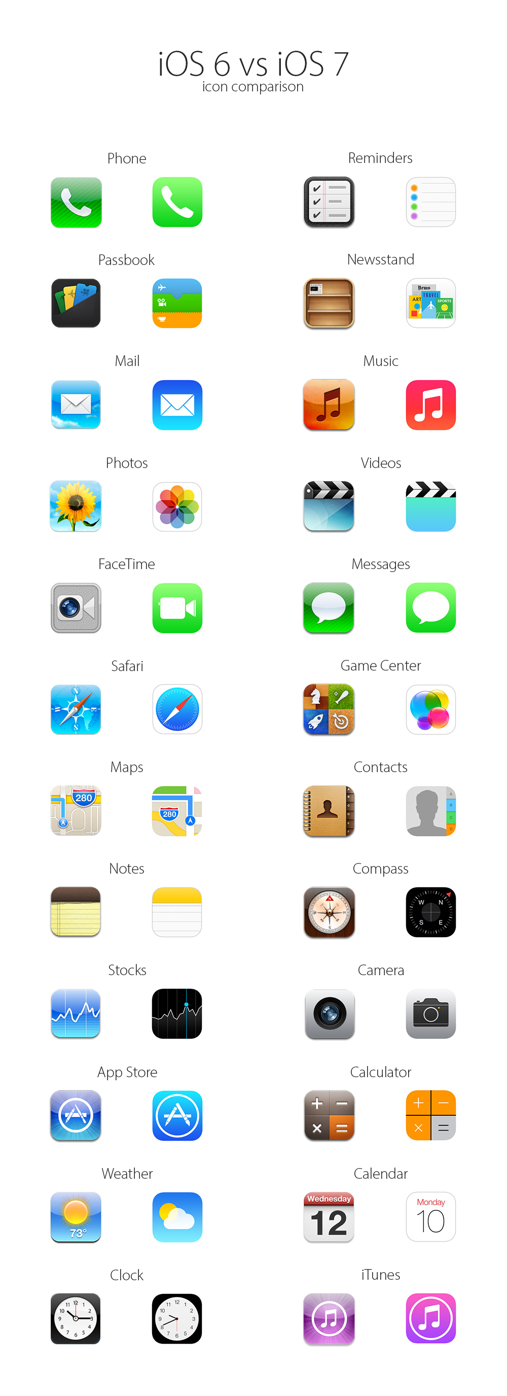 14 IPhone IOS 7 Icons Images