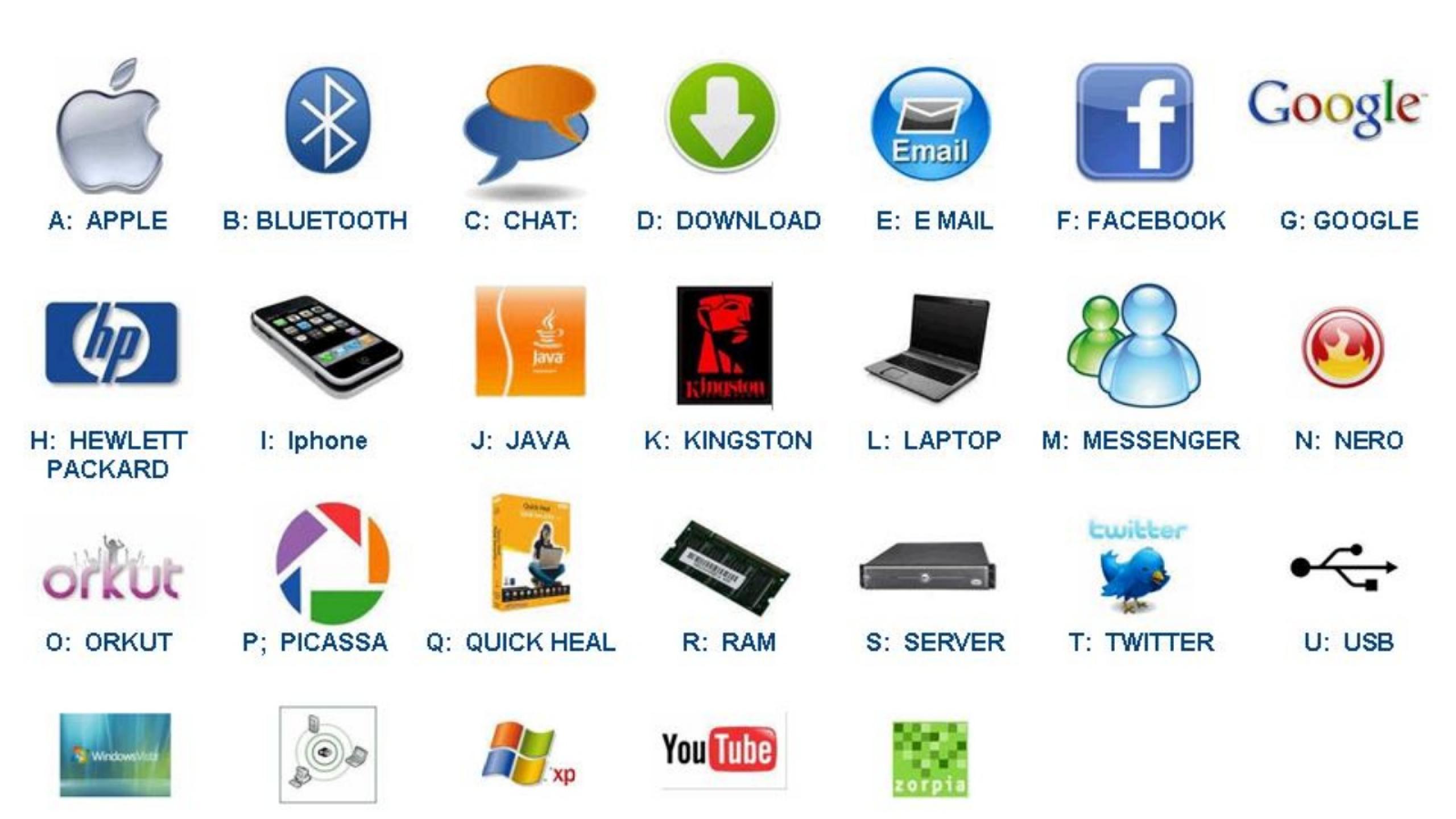 Alphabet Letter Icons