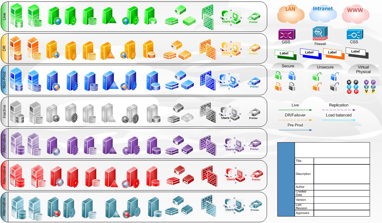 10 Visio Firewall Icon Images - Firewall Clip Art, Network