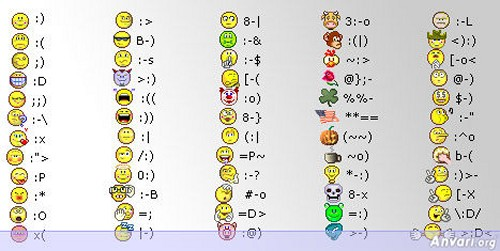 14 Typed Smiley Emoticons Images