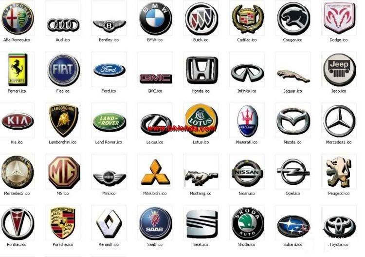 Car Logo Names