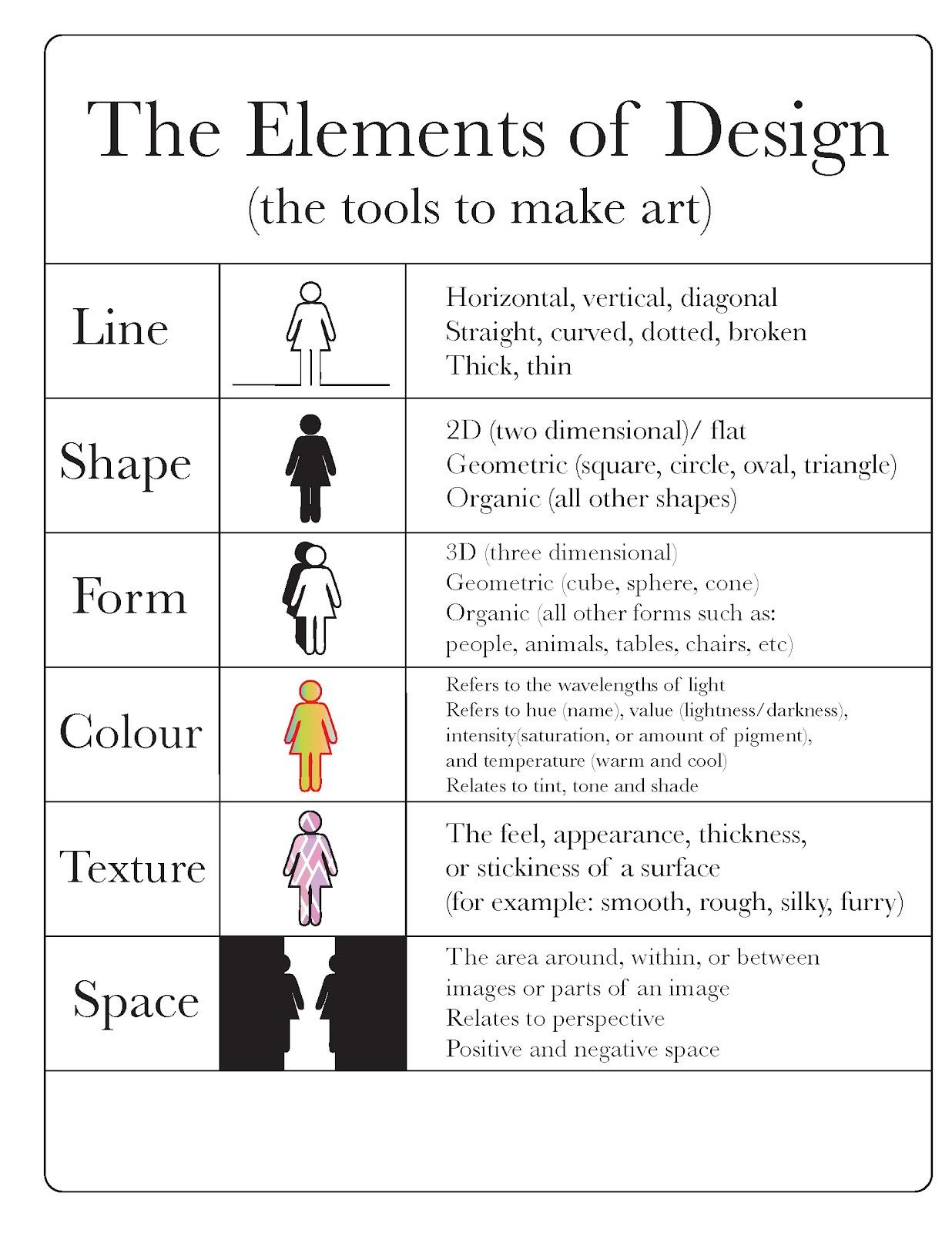 Design Elements And Design Principles : Interior design elements and principles images