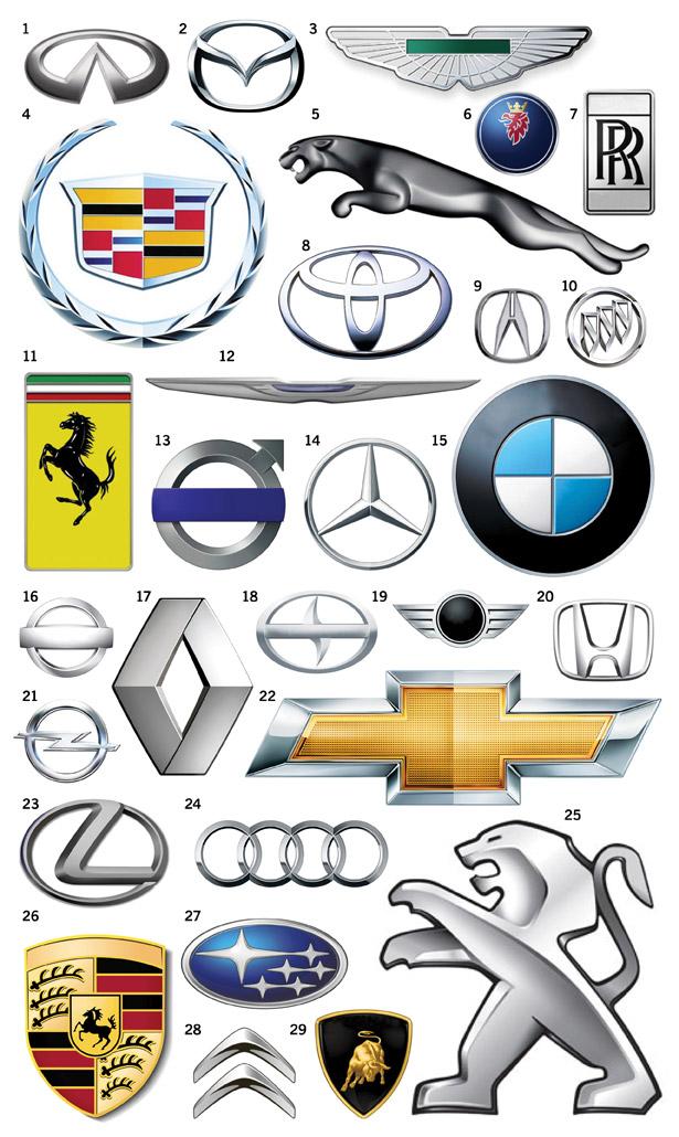 Logo Quiz Car Emblems