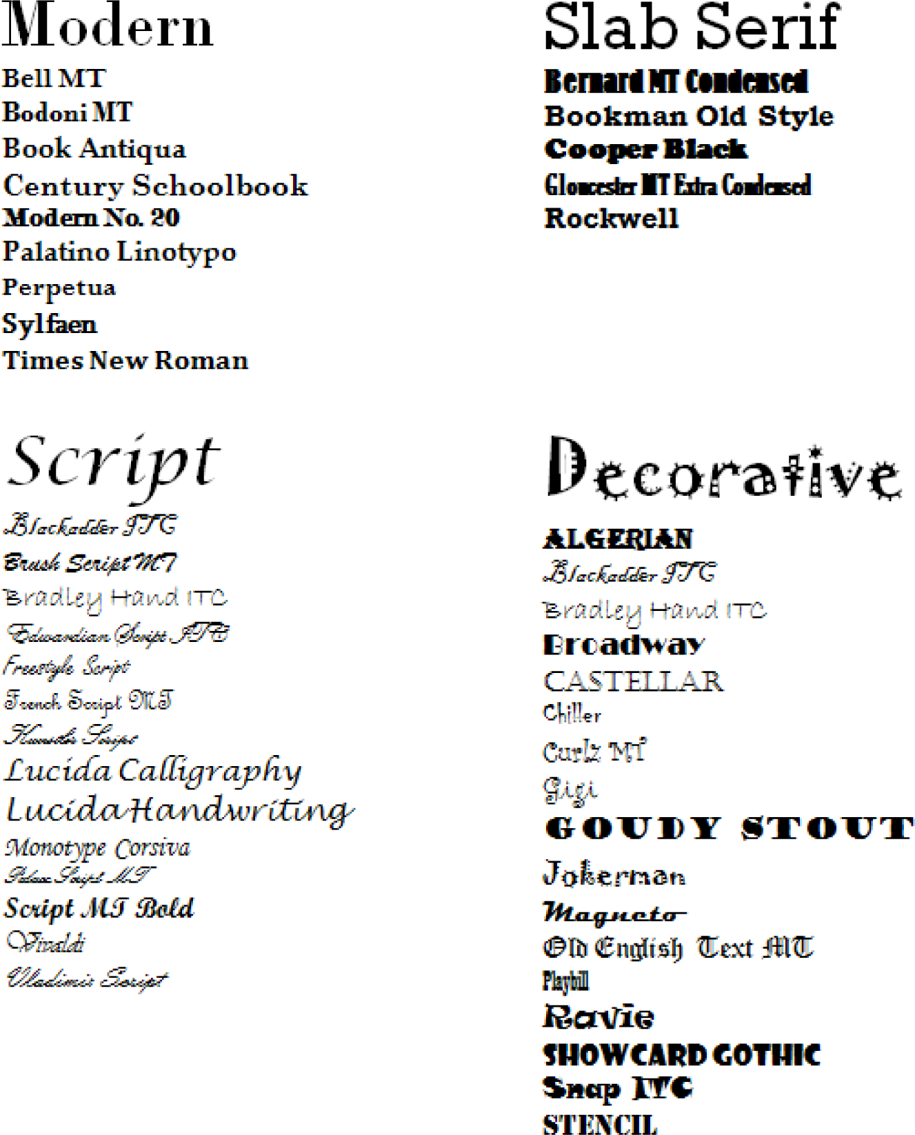 12 Dripping Fonts For Microsoft Word Images