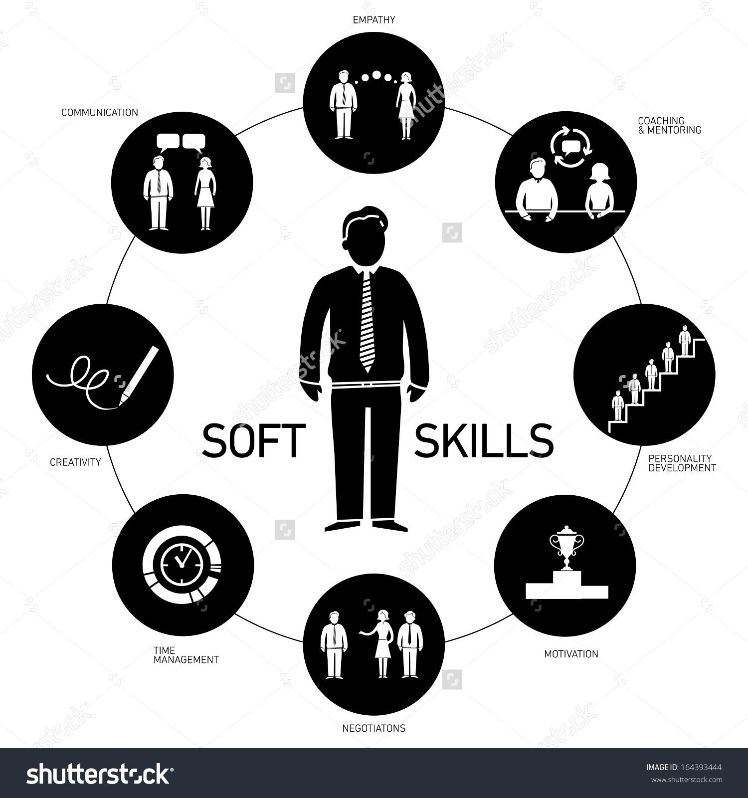 Vector Skill
